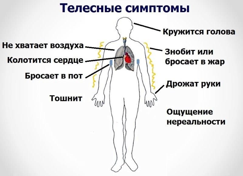 Как справиться с головной болью при похмелье