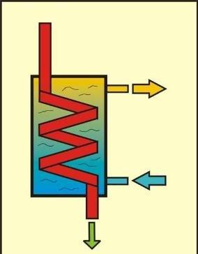 схема погружного проточного холодильника