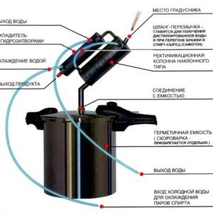 схема самогонного аппарата с колонной для ректификации
