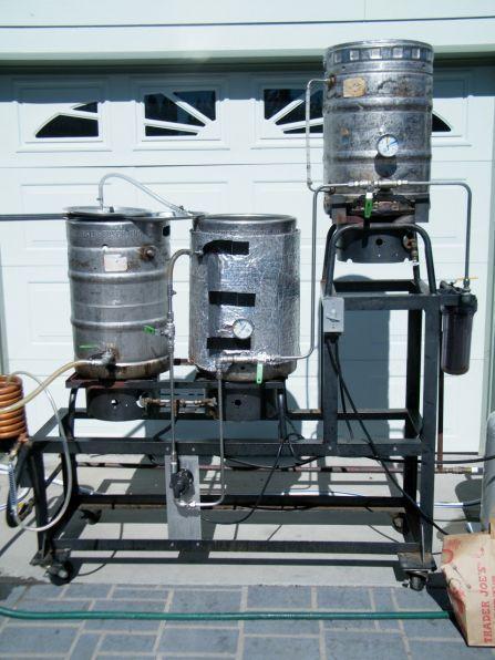 Самодельная пивоварня