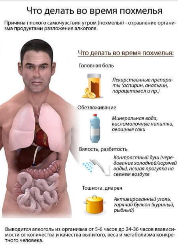 Полисорб от алкогольного отравления: как действует и как пить