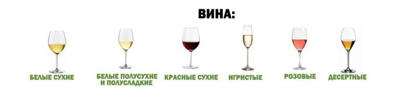 Как разбавлять вино водой